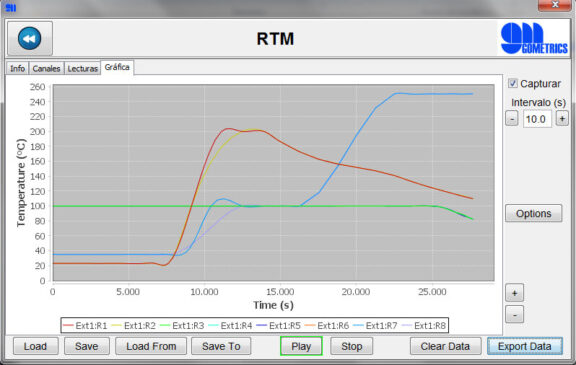 RTMetrics Software