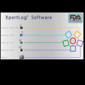 Software para validaciones térmicas XpertLog